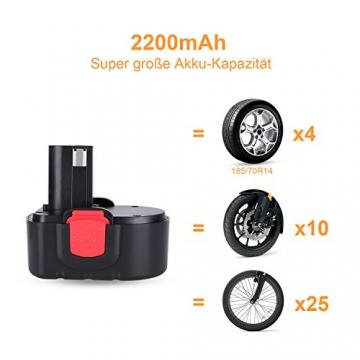Akkukompressor-5